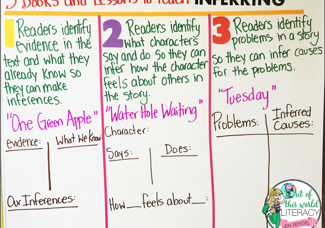 3 Books and Lessons to Teach Inferring