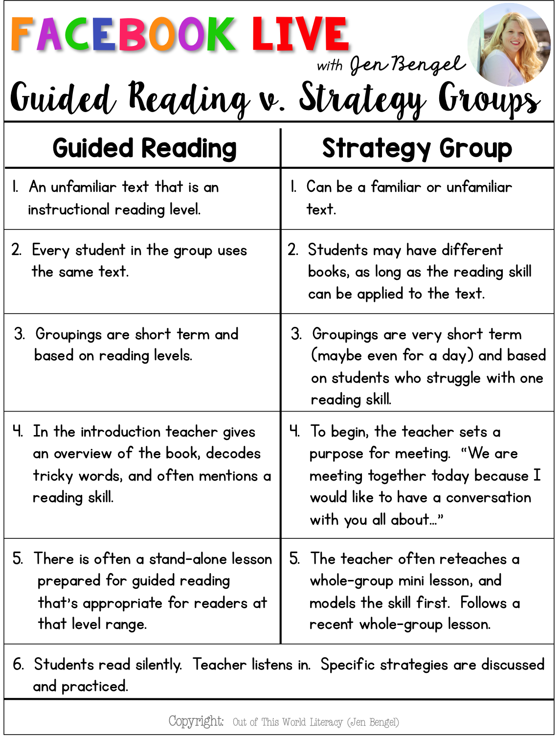 Guided Reading Strategies 18 4 User Guide Manual That Easy To Read