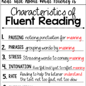 Real Talk About What Fluency Is